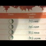 Dejando Las Benzodiacepinas http://clonazepam.aprende123.com
