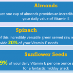 20 Of The Best Foods High In Vitamin E (SCIENTIFICALLY PROVEN)