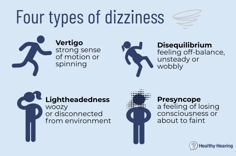 Four types of dizziness