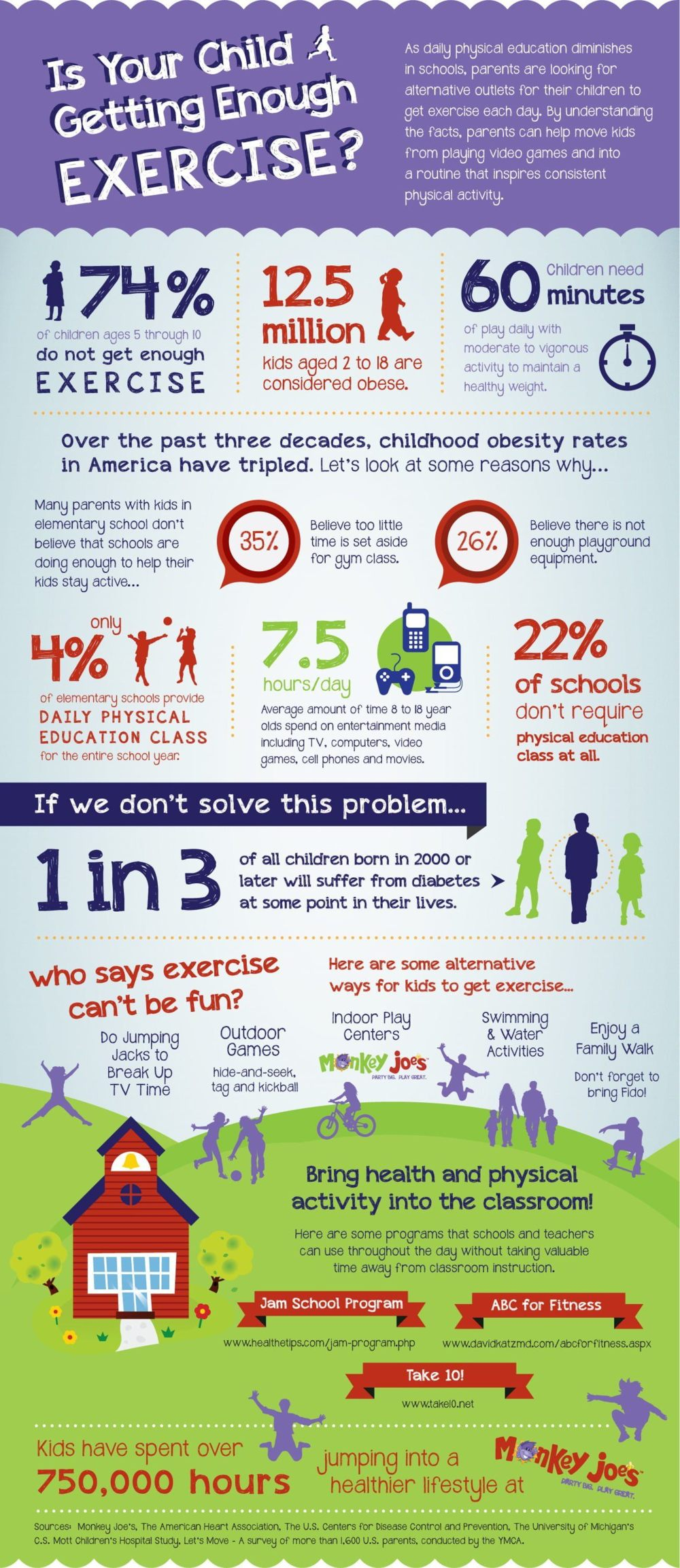 Is Your Child Getting Enough Exercise Infographic