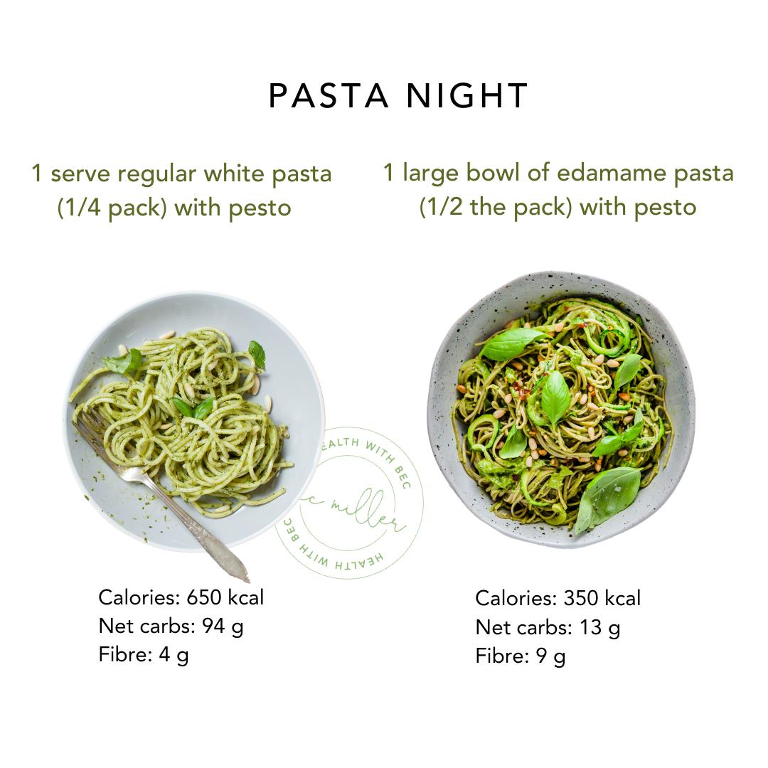 Bec Miller Founder of Health with Bec pasta swaps